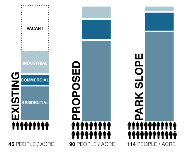 Suburban Density Diagram - Block And Schematic Diagrams •