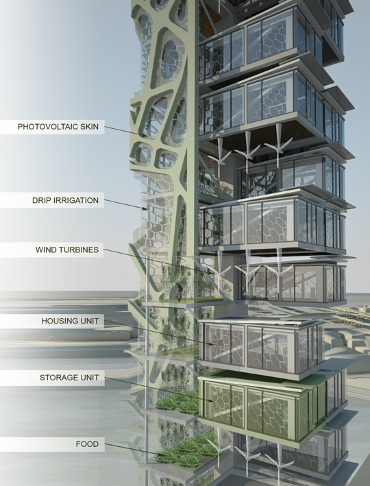 Vertical farms need a residential piggyback intercon for Farmhouse tower